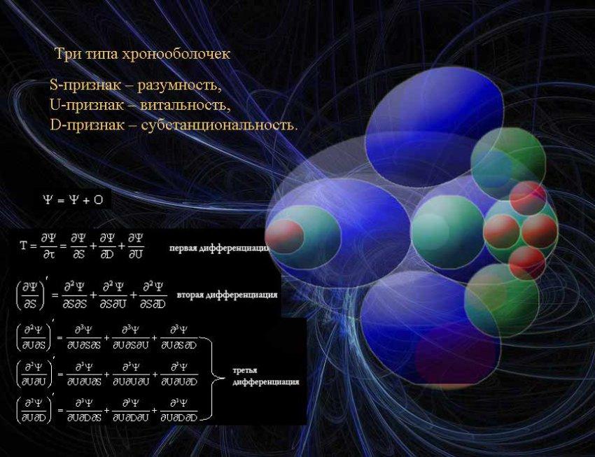 Три научных факта, ломающих представление о нашей реальности