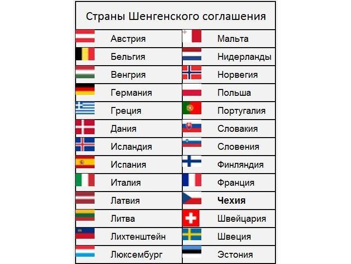 Список стран Шенгена в 2020 году