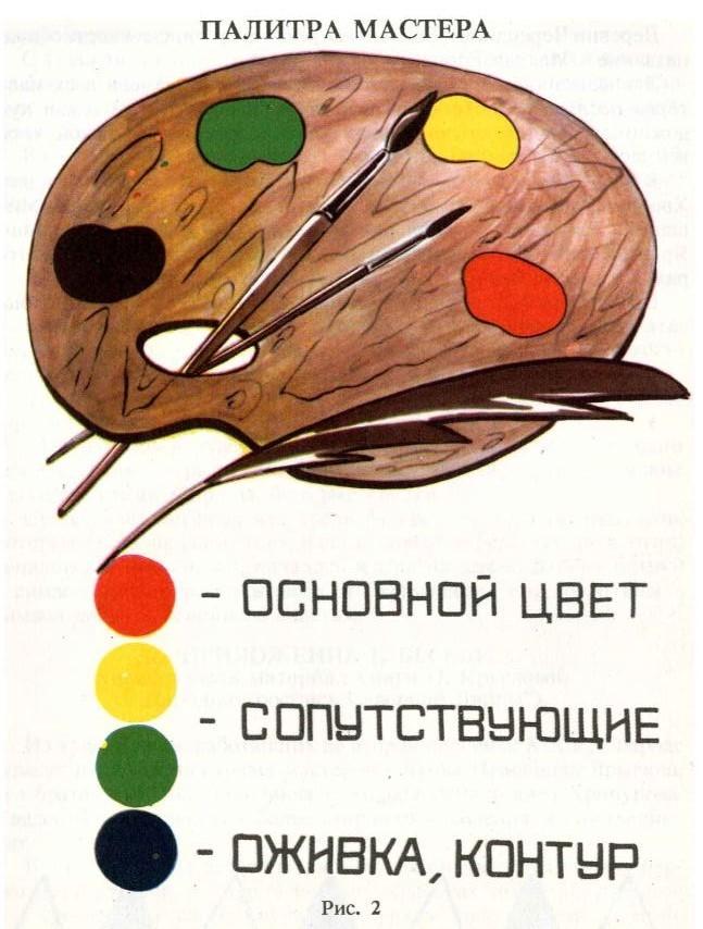 Пермогорская роспись: Как крестьяне создавали неповторимую сказку