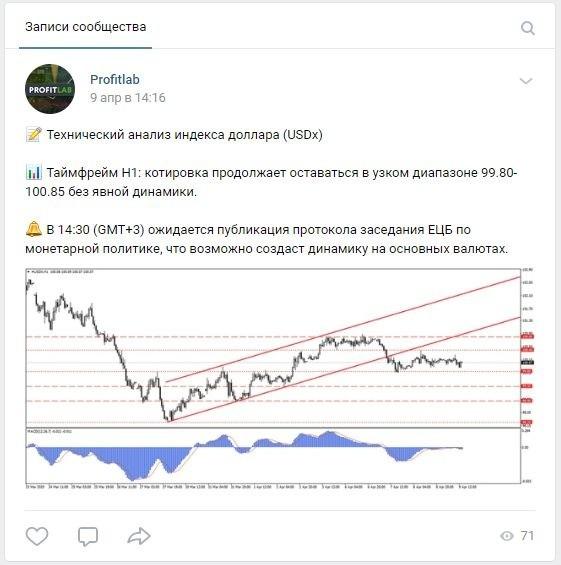 Profitlab отзывы   вся правда о компании профитлаб (Бутлерова 17)