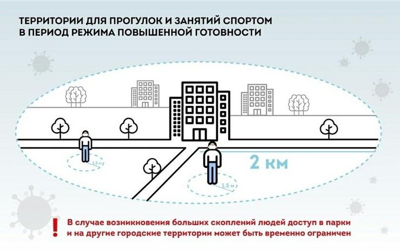 3 послабления строгого режима. Опыты над жителями столицы продолжаются