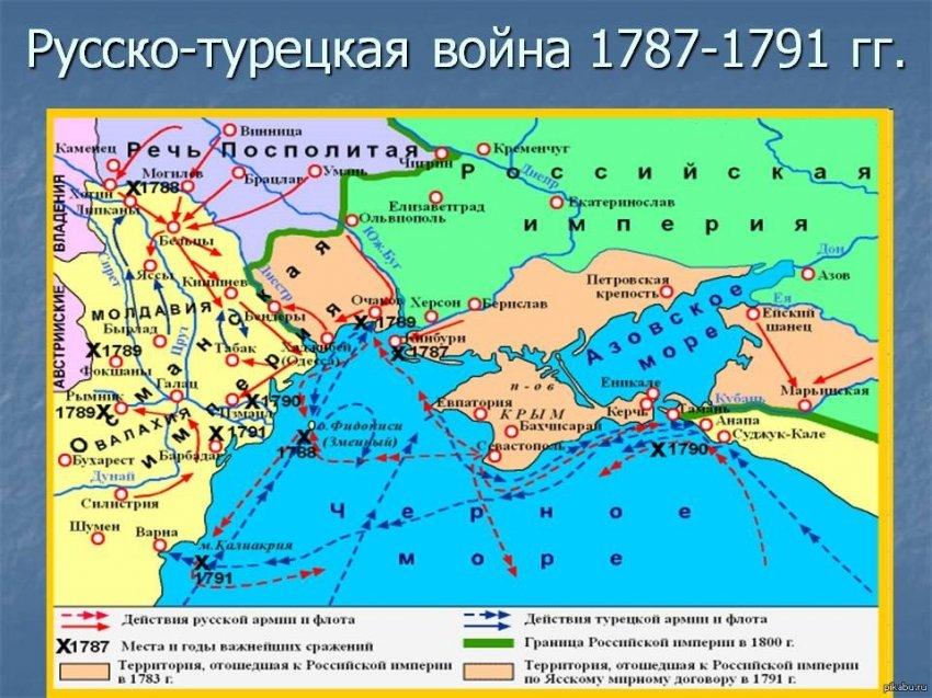 Какими событиями в истории России и не только запомнилось 9 января
