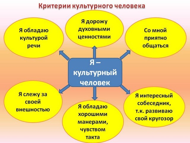 Где в России живут самые бестактные люди