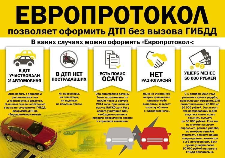 Верховный суд России заявил о бесполезности бумажных извещений о ДТП