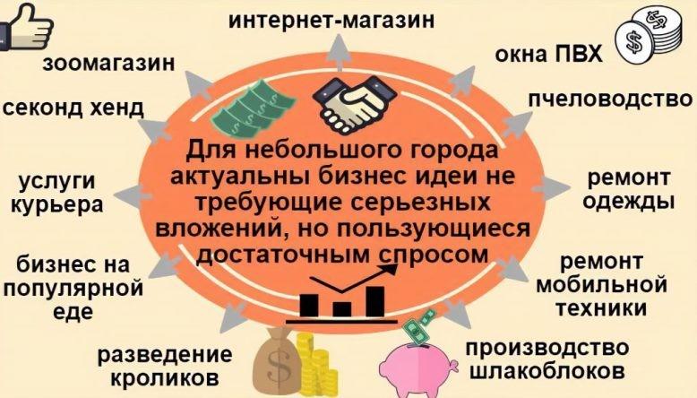 Как можно реально увеличить свой доход: мнение россиян и способы решения проблемы