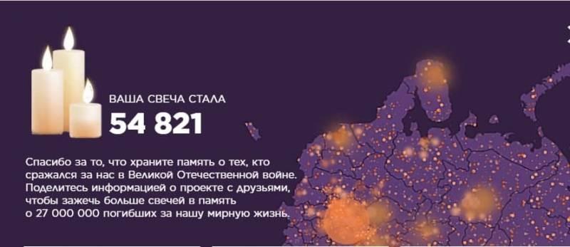 В 2021 году акция «Свеча памяти» пройдет в онлайн-формате